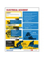 Panel with indications in case of electrical accident in English